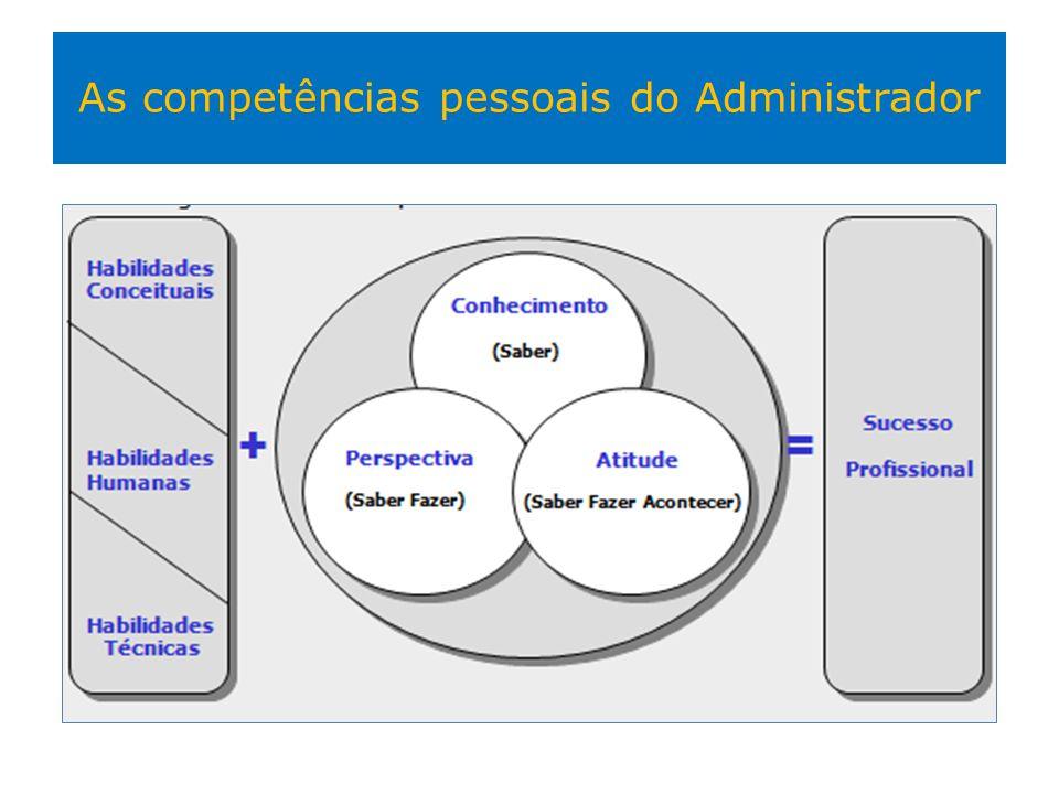 As competências pessoais do Administrador