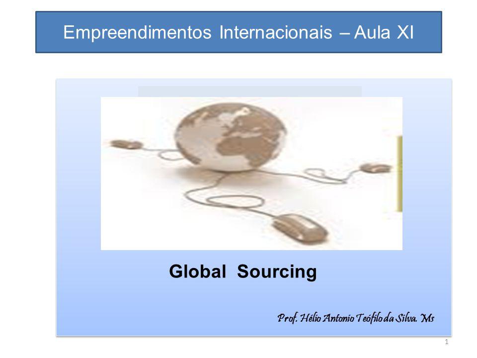 Empreendimentos Internacionais – Aula XI Global Sourcing Prof. Hélio Antonio Teófilo da Silva. Ms 1