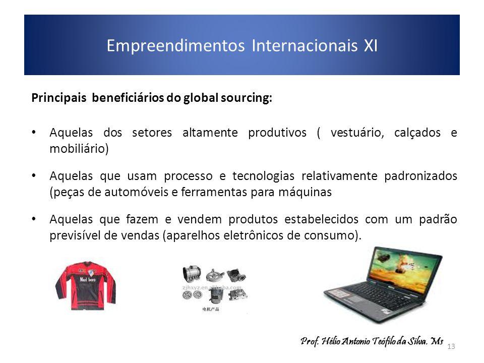 Principais beneficiários do global sourcing: Aquelas dos setores altamente produtivos ( vestuário, calçados e mobiliário) Aquelas que usam processo e