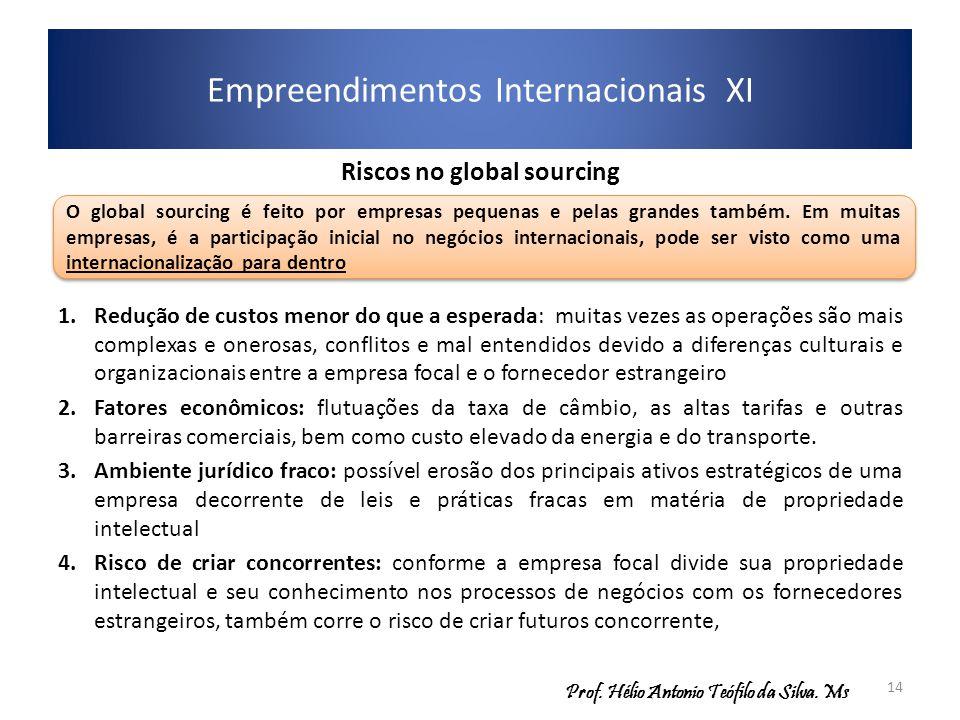 Empreendimentos Internacionais XI Riscos no global sourcing 1.Redução de custos menor do que a esperada: muitas vezes as operações são mais complexas