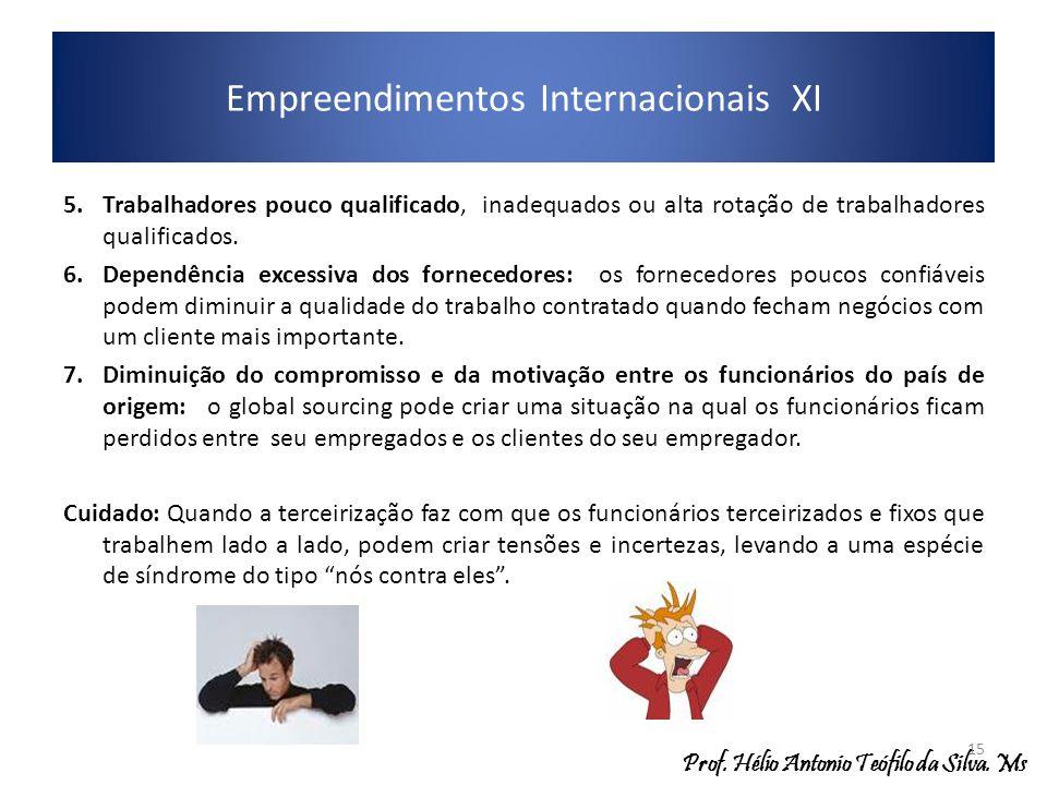Empreendimentos Internacionais XI 5.Trabalhadores pouco qualificado, inadequados ou alta rotação de trabalhadores qualificados. 6.Dependência excessiv