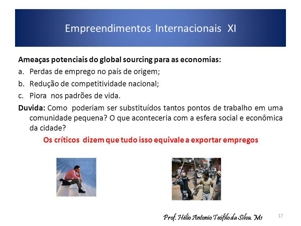 Empreendimentos Internacionais XI Ameaças potenciais do global sourcing para as economias: a.Perdas de emprego no país de origem; b.Redução de competi