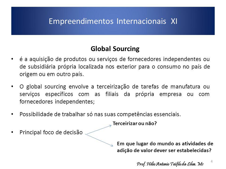 Global Sourcing é a aquisição de produtos ou serviços de fornecedores independentes ou de subsidiária própria localizada nos exterior para o consumo n
