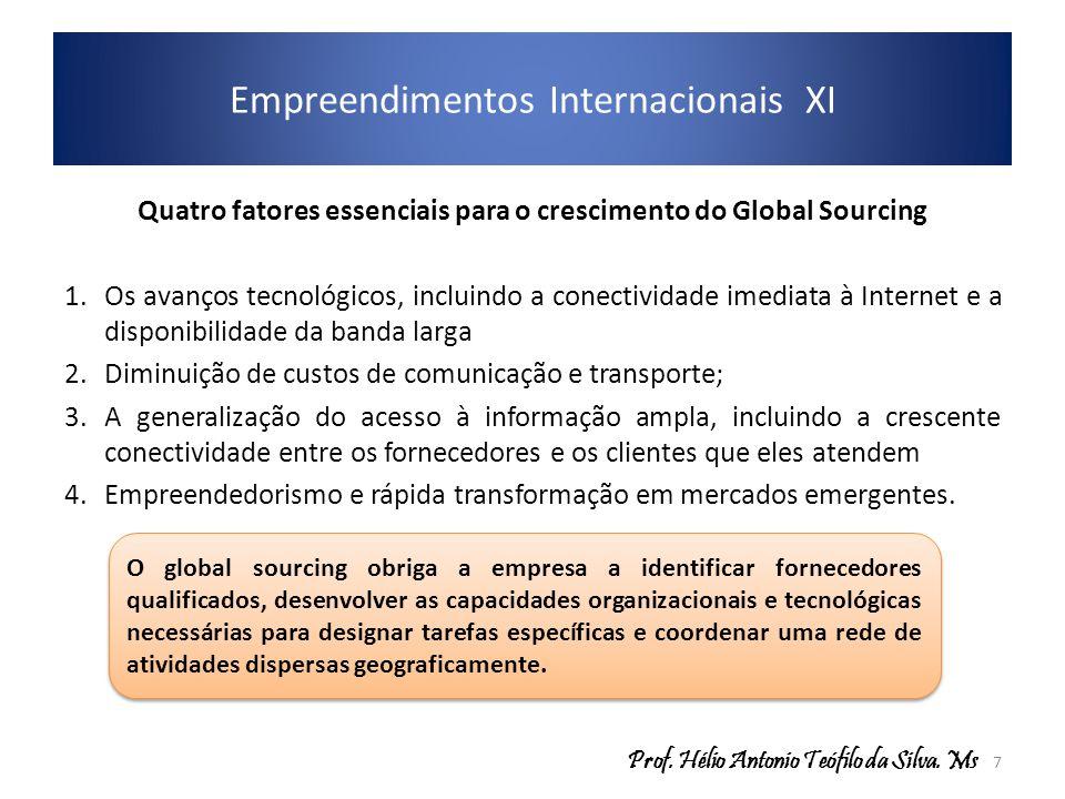 Quatro fatores essenciais para o crescimento do Global Sourcing 1.Os avanços tecnológicos, incluindo a conectividade imediata à Internet e a disponibi