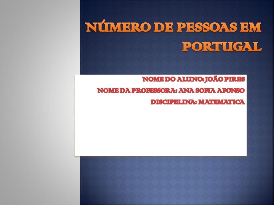 Trabalho de estatística sobre os habitantes em Portugal.