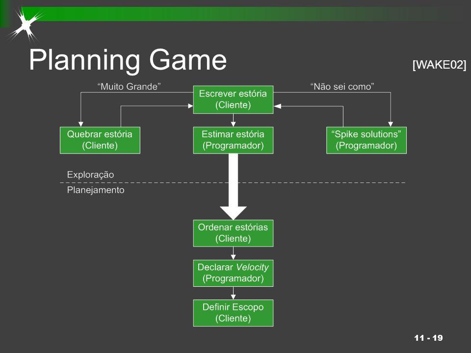 11 - 19 Planning Game [WAKE02]