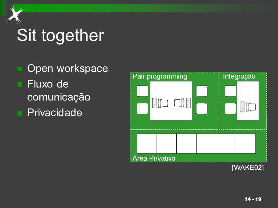 14 - 19 Sit together Pair programmingIntegração Área Privativa [WAKE02] Open workspace Fluxo de comunicação Privacidade