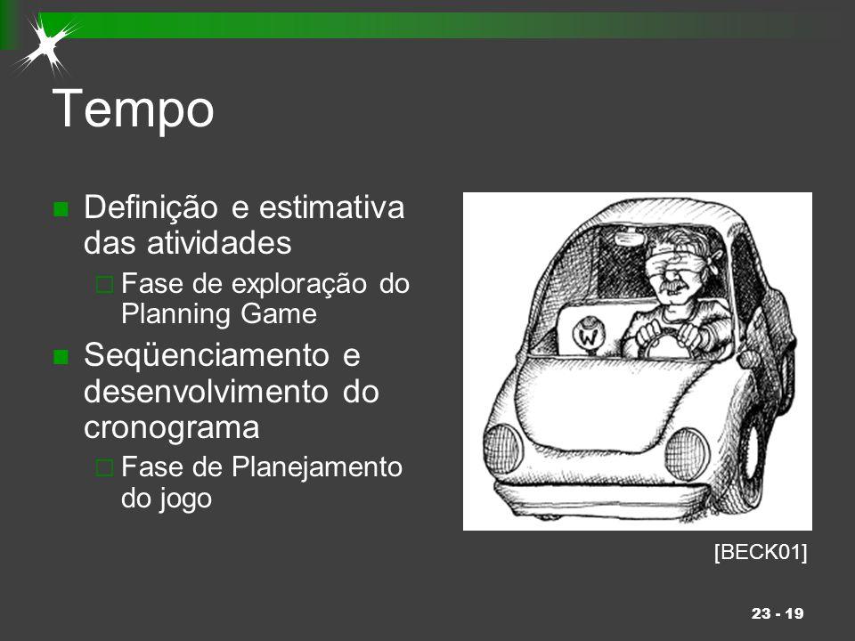 23 - 19 Tempo Definição e estimativa das atividades  Fase de exploração do Planning Game Seqüenciamento e desenvolvimento do cronograma  Fase de Pla