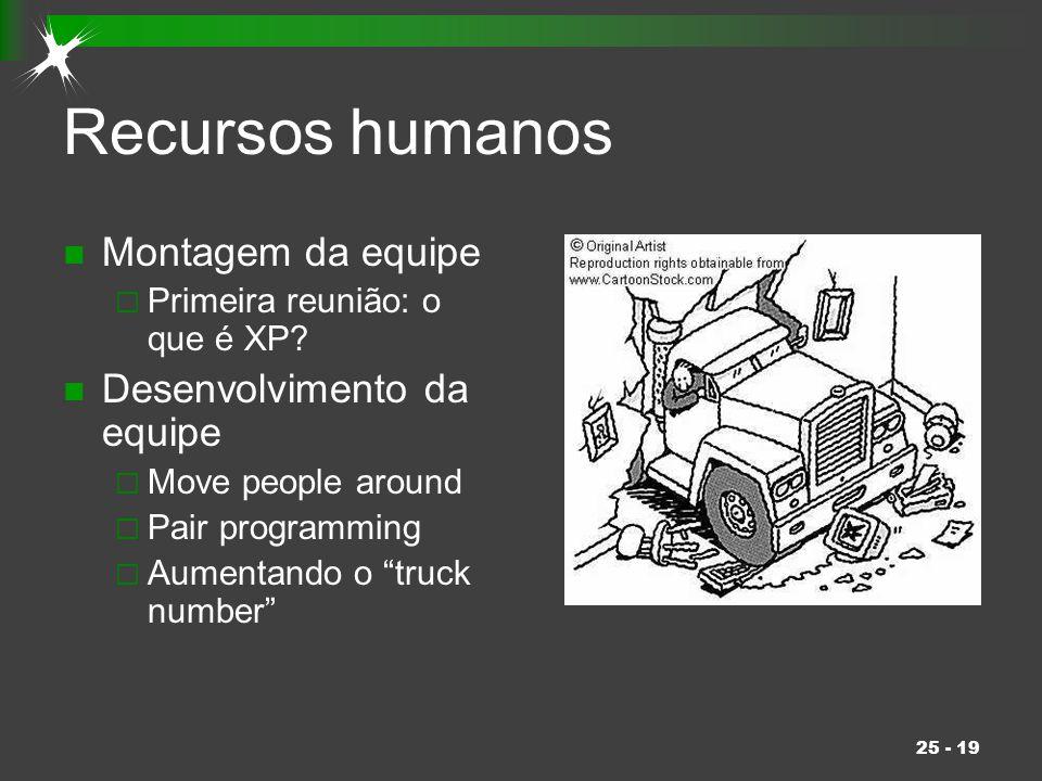 25 - 19 Recursos humanos Montagem da equipe  Primeira reunião: o que é XP? Desenvolvimento da equipe  Move people around  Pair programming  Aument