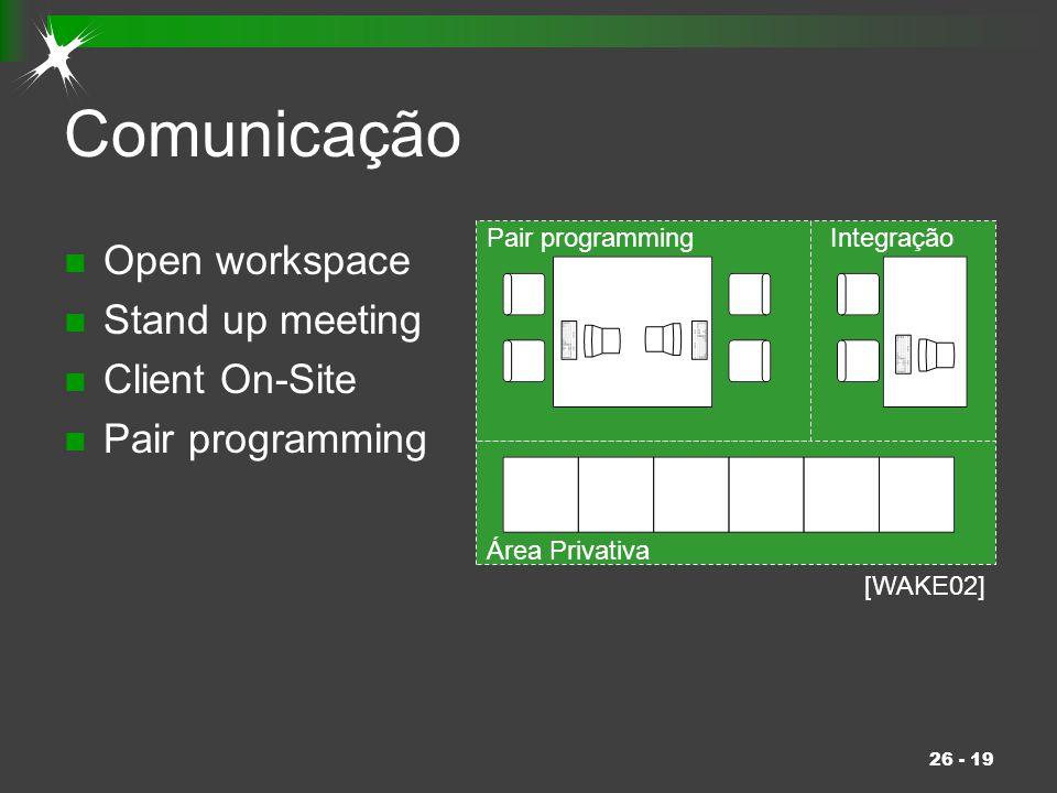 26 - 19 Comunicação Open workspace Stand up meeting Client On-Site Pair programming Integração Área Privativa [WAKE02]