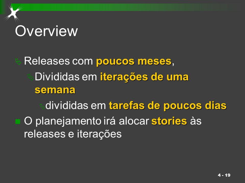 4 - 19 Overview poucos meses  Releases com poucos meses, iterações de uma semana  Divididas em iterações de uma semana tarefas de poucos dias  divi