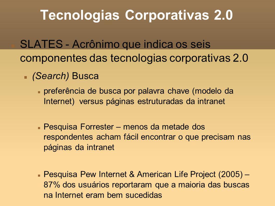 SLATES - Acrônimo que indica os seis componentes das tecnologias corporativas 2.0 (Links) Conexões Google – salto de qualidade no processo de busca na Internet tirando vantagem das informações contidas nos links entre as páginas WEB.