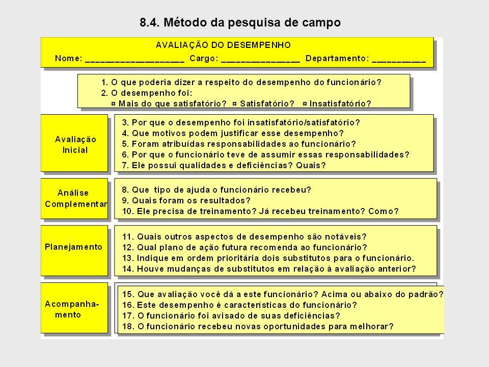 8.4. Método da pesquisa de campo