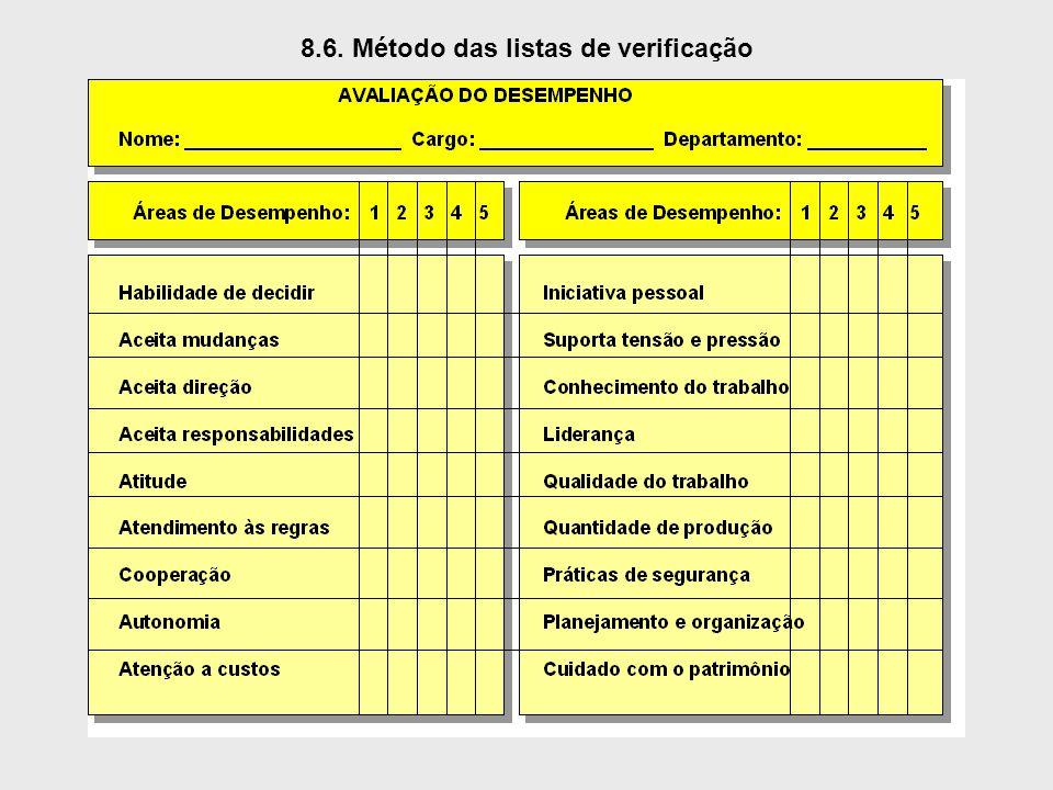 8.6. Método das listas de verificação