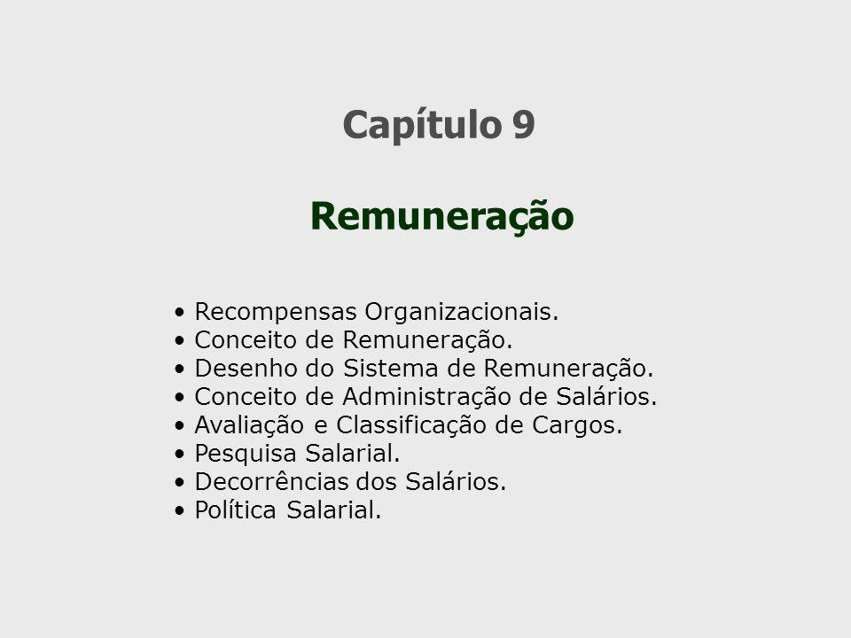Capítulo 9 Remuneração Recompensas Organizacionais. Conceito de Remuneração. Desenho do Sistema de Remuneração. Conceito de Administração de Salários.