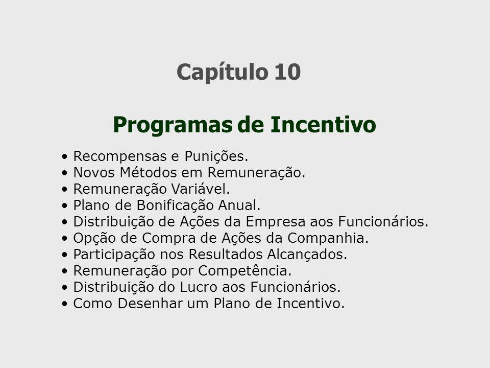 Capítulo 10 Programas de Incentivo Recompensas e Punições. Novos Métodos em Remuneração. Remuneração Variável. Plano de Bonificação Anual. Distribuiçã