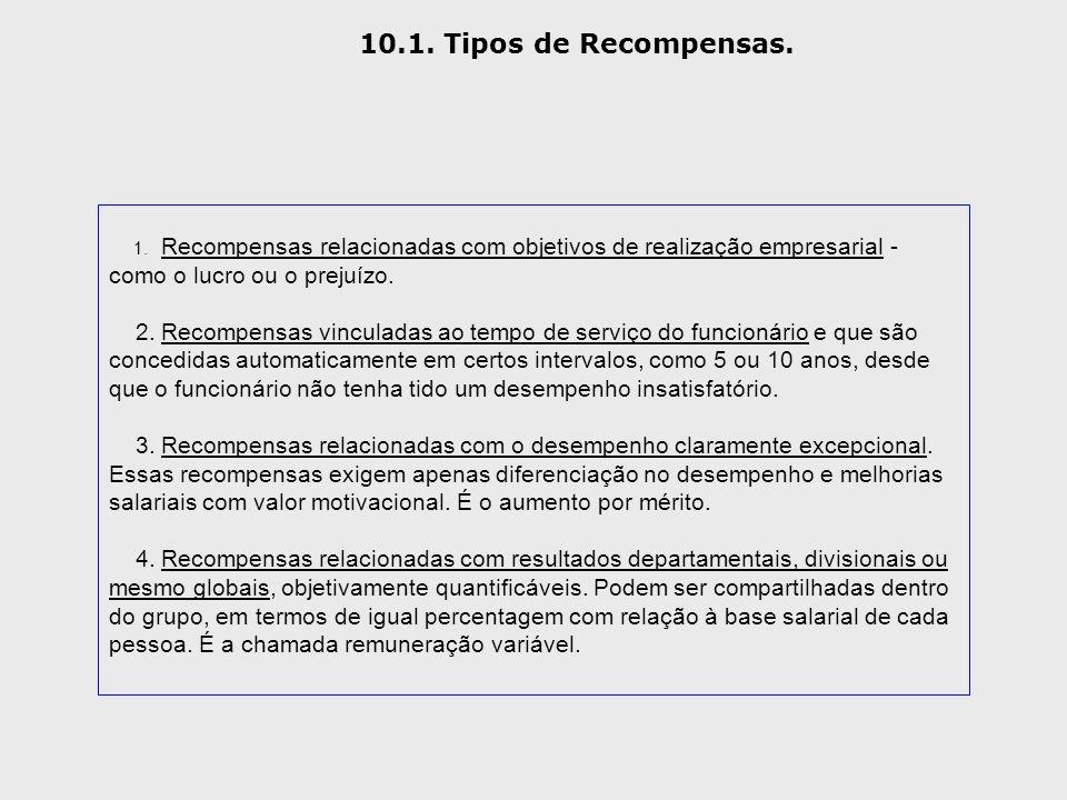 10.1. Tipos de Recompensas. 1. Recompensas relacionadas com objetivos de realização empresarial - como o lucro ou o prejuízo. 2. Recompensas vinculada