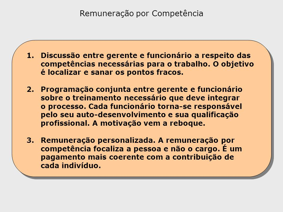 Remuneração por Competência 1.Discussão entre gerente e funcionário a respeito das competências necessárias para o trabalho. O objetivo é localizar e