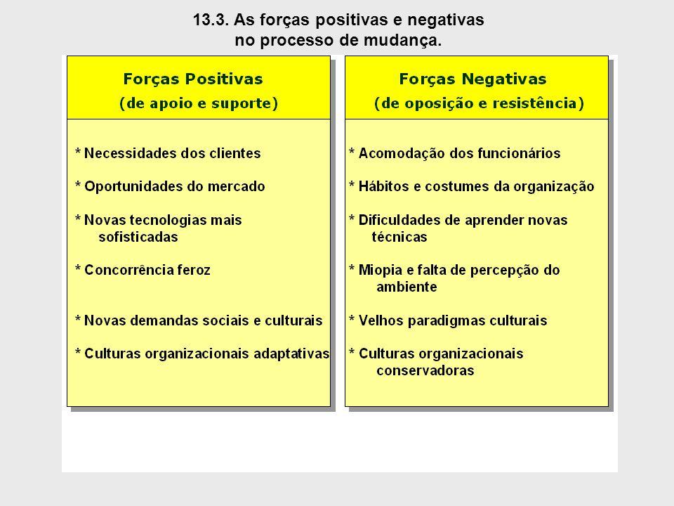13.3. As forças positivas e negativas no processo de mudança.