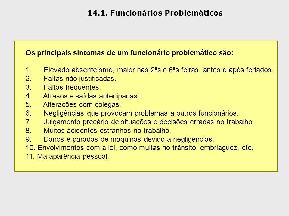 Os principais sintomas de um funcionário problemático são: 1. Elevado absenteísmo, maior nas 2ªs e 6ªs feiras, antes e após feriados. 2. Faltas não ju