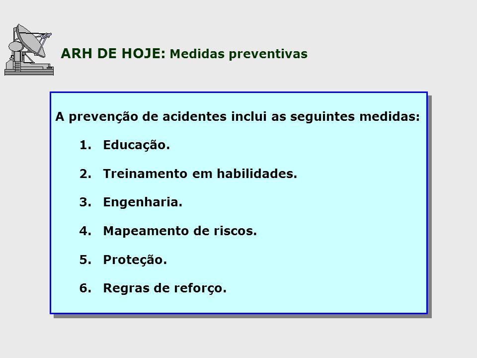 ARH DE HOJE: Medidas preventivas A prevenção de acidentes inclui as seguintes medidas: 1.Educação. 2.Treinamento em habilidades. 3.Engenharia. 4.Mapea