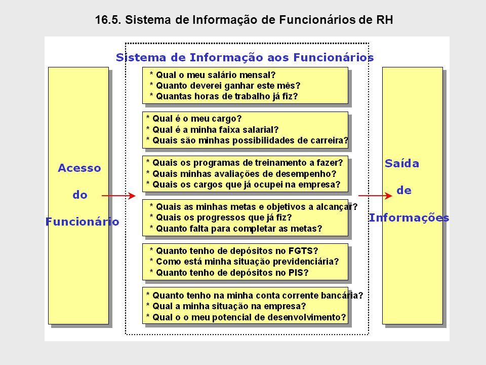 16.5. Sistema de Informação de Funcionários de RH