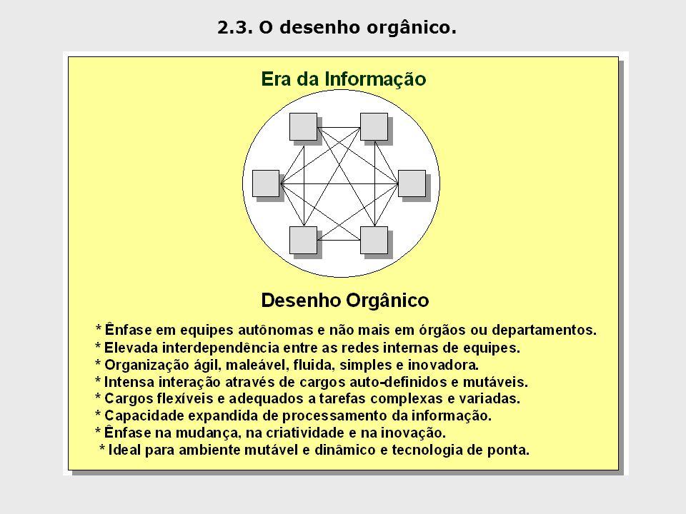 2.3. O desenho orgânico.