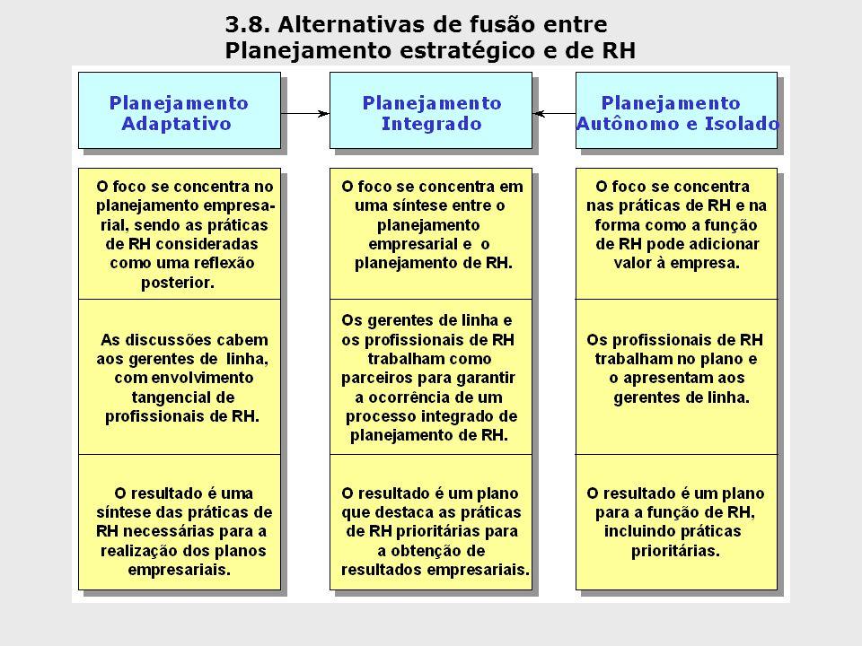 3.8. Alternativas de fusão entre Planejamento estratégico e de RH
