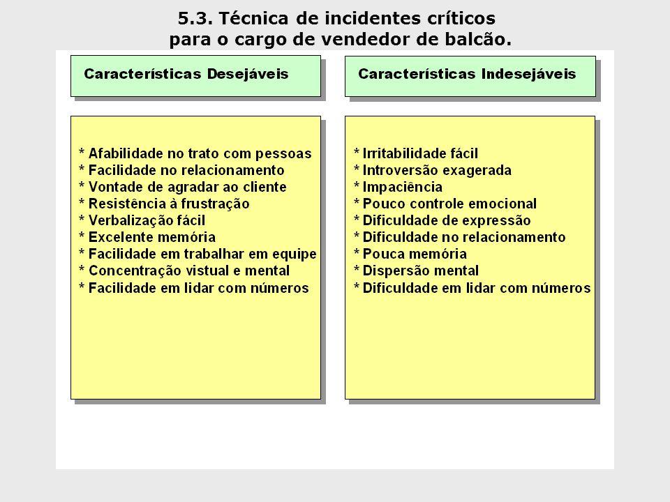 5.3. Técnica de incidentes críticos para o cargo de vendedor de balcão.