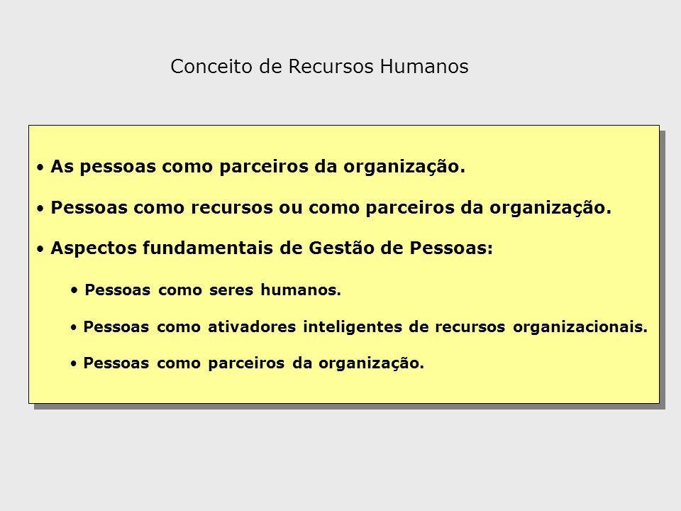 Conceito de Recursos Humanos As pessoas como parceiros da organização. Pessoas como recursos ou como parceiros da organização. Aspectos fundamentais d