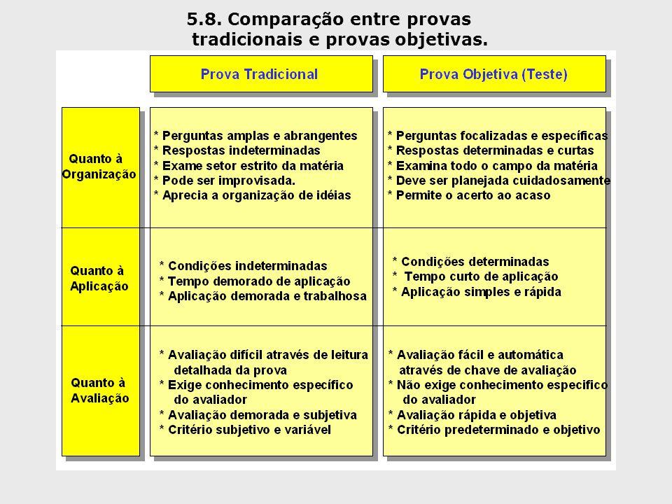 5.8. Comparação entre provas tradicionais e provas objetivas.