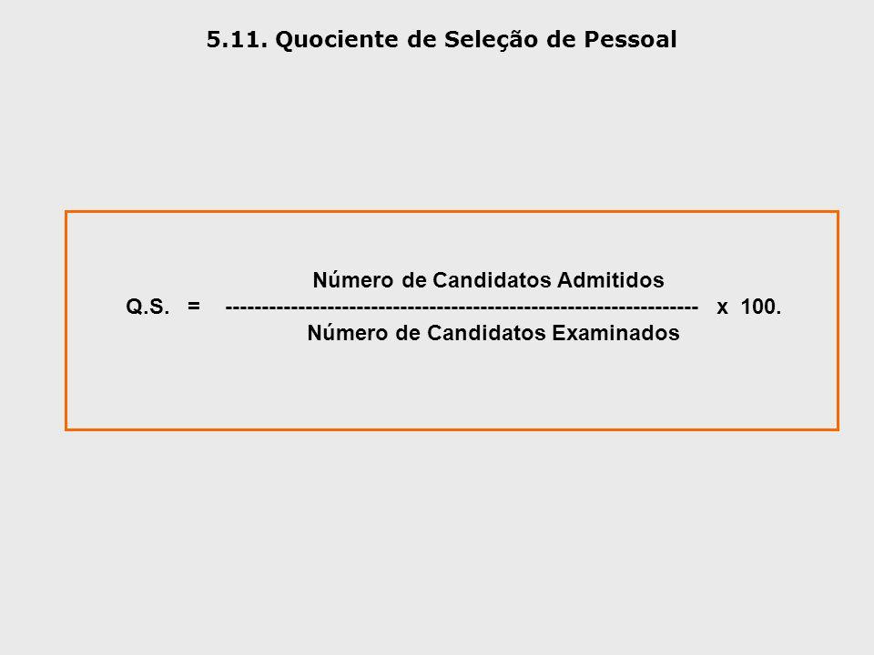 Número de Candidatos Admitidos Q.S. = ----------------------------------------------------------------- x 100. Número de Candidatos Examinados 5.11. Q