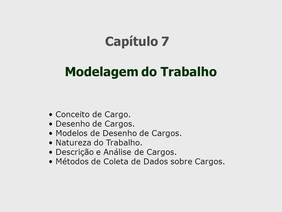 Capítulo 7 Modelagem do Trabalho Conceito de Cargo. Desenho de Cargos. Modelos de Desenho de Cargos. Natureza do Trabalho. Descrição e Análise de Carg