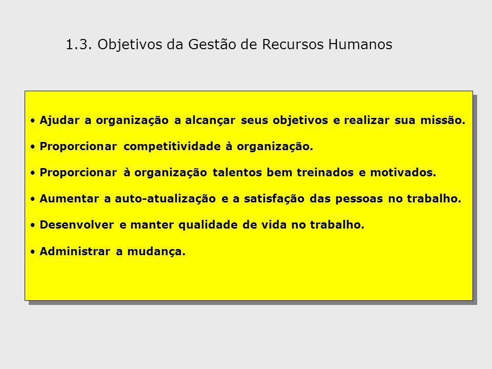1.3. Objetivos da Gestão de Recursos Humanos Ajudar a organização a alcançar seus objetivos e realizar sua missão. Proporcionar competitividade à orga