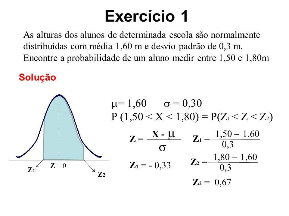 Exercício 1 As alturas dos alunos de determinada escola são normalmente distribuídas com média 1,60 m e desvio padrão de 0,3 m.