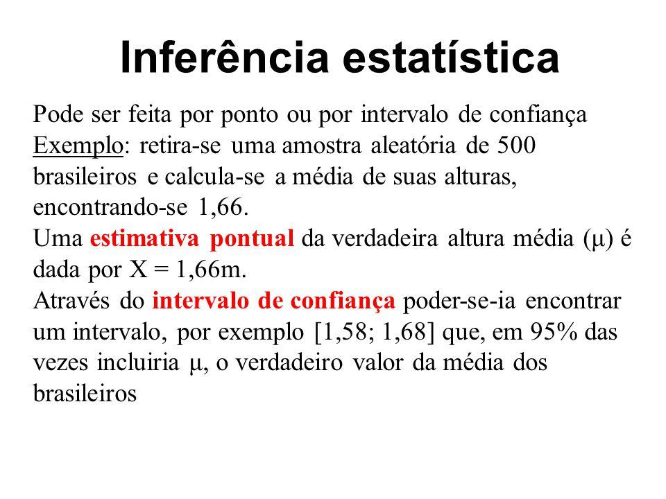 Inferência estatística Pode ser feita por ponto ou por intervalo de confiança Exemplo: retira-se uma amostra aleatória de 500 brasileiros e calcula-se a média de suas alturas, encontrando-se 1,66.