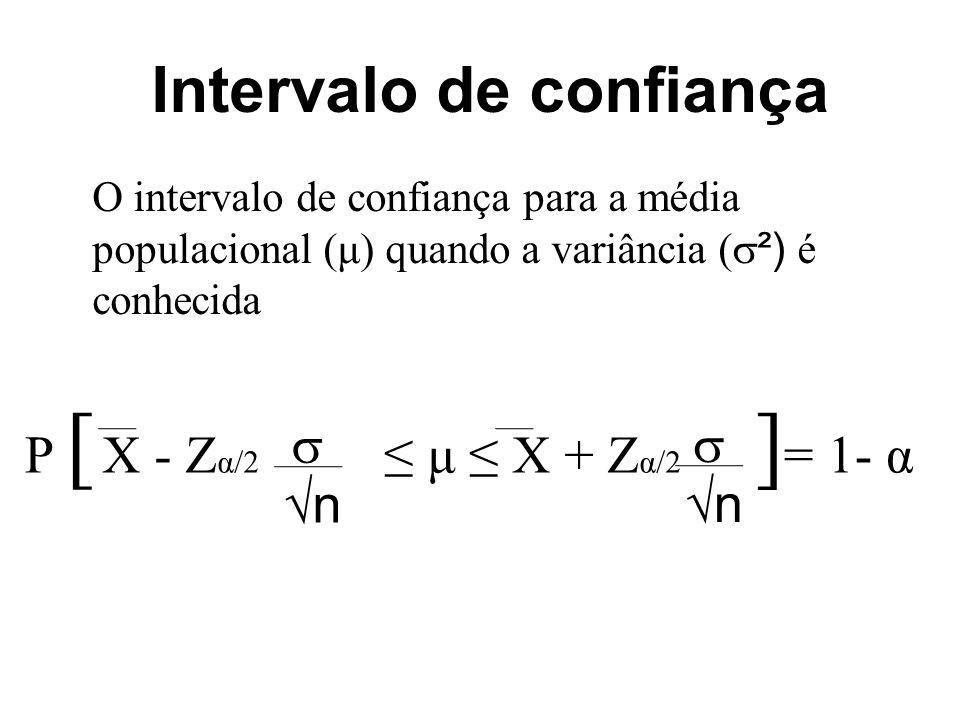Intervalo de confiança O intervalo de confiança para a média populacional (μ) quando a variância (  ²) é conhecida X - Z α/2 ≤ μ ≤ X + Z α/2  √n  P [ ] = 1- α