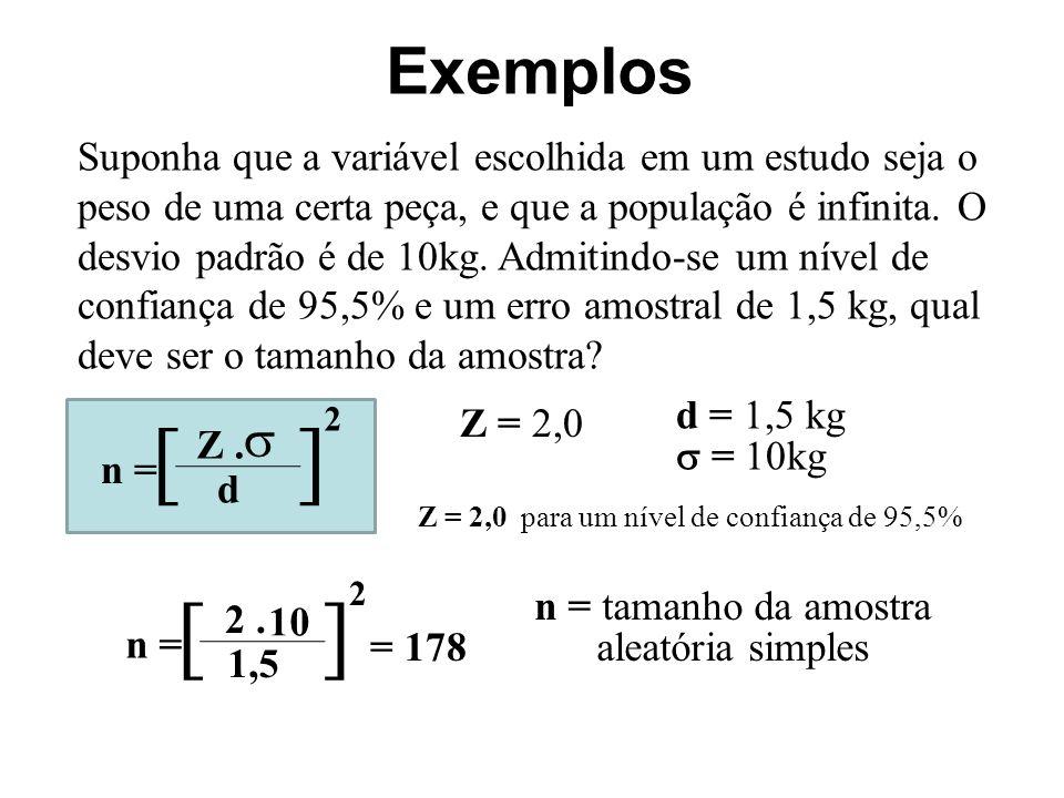 Exemplos Suponha que a variável escolhida em um estudo seja o peso de uma certa peça, e que a população é infinita.