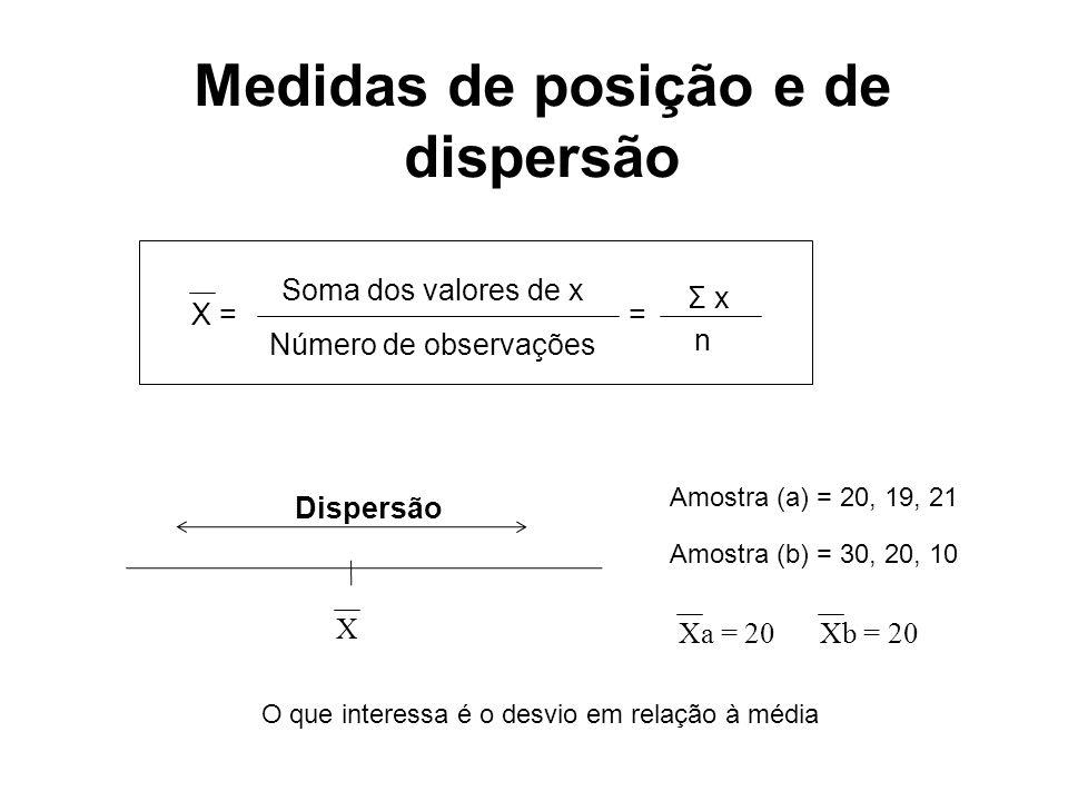 Medidas de posição e de dispersão X = Soma dos valores de x Número de observações = Σ x n X Dispersão Amostra (a) = 20, 19, 21 Amostra (b) = 30, 20, 10 Xa = 20Xb = 20 O que interessa é o desvio em relação à média