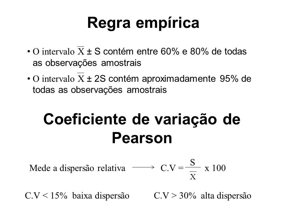 Regra empírica O intervalo X ± S contém entre 60% e 80% de todas as observações amostrais O intervalo X ± 2S contém aproximadamente 95% de todas as observações amostrais Coeficiente de variação de Pearson Mede a dispersão relativa C.V = x 100 S X C.V 30% alta dispersão