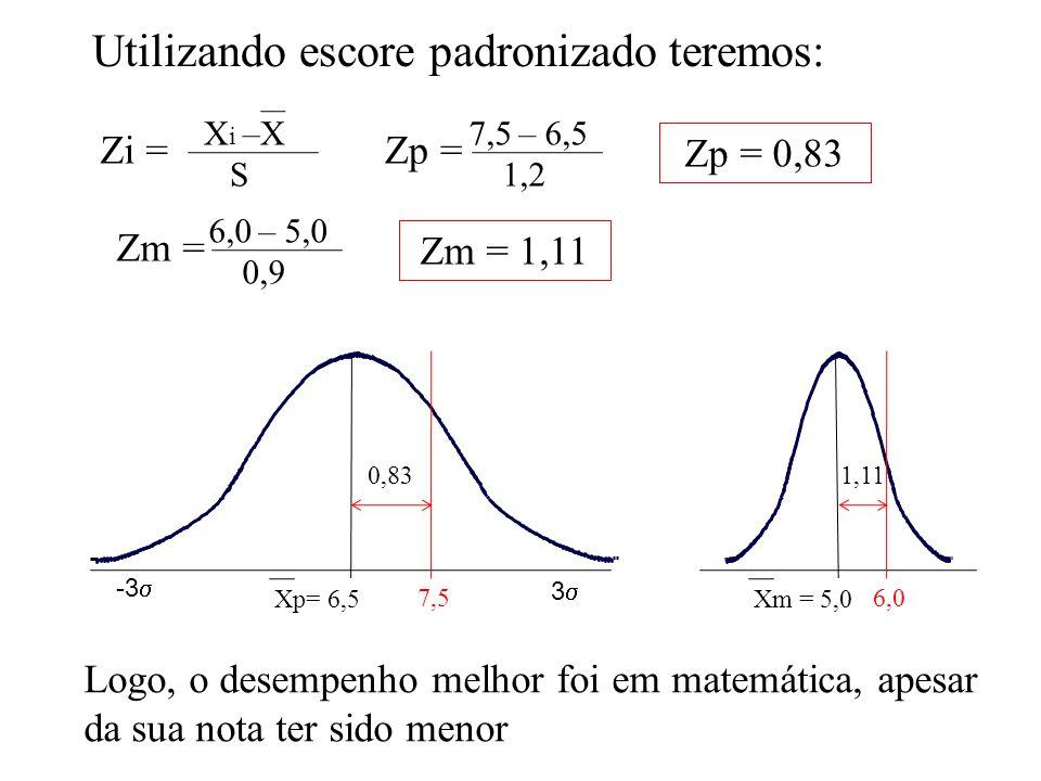 Outliers Observações que fogem das dimensões esperadas Considerar outliers as observações cujos escores padronizados sejam maiores do que 3, em valor absoluto 99,74 %  33 -3 