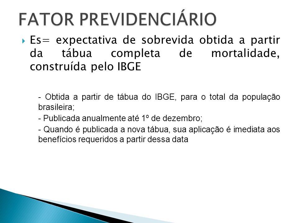  Es= expectativa de sobrevida obtida a partir da tábua completa de mortalidade, construída pelo IBGE - Obtida a partir de tábua do IBGE, para o total