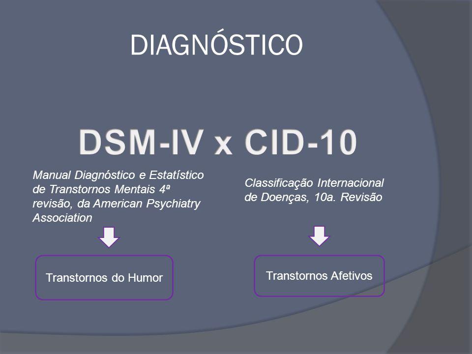 DIAGNÓSTICO Classificação Internacional de Doenças, 10a. Revisão Manual Diagnóstico e Estatístico de Transtornos Mentais 4ª revisão, da American Psych