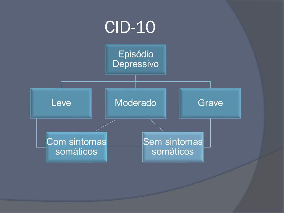 CID-10 Episódio Depressivo Leve Com sintomas somáticos ModeradoGrave Sem sintomas somáticos