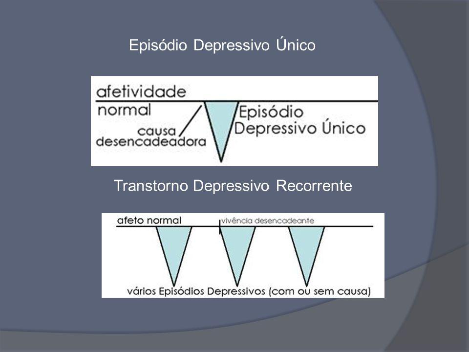 Episódio Depressivo Único Transtorno Depressivo Recorrente