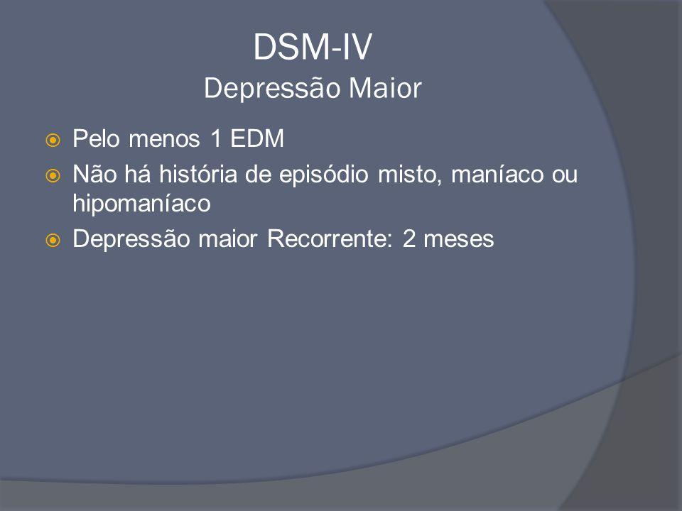 Pelo menos 1 EDM  Não há história de episódio misto, maníaco ou hipomaníaco  Depressão maior Recorrente: 2 meses DSM-IV Depressão Maior