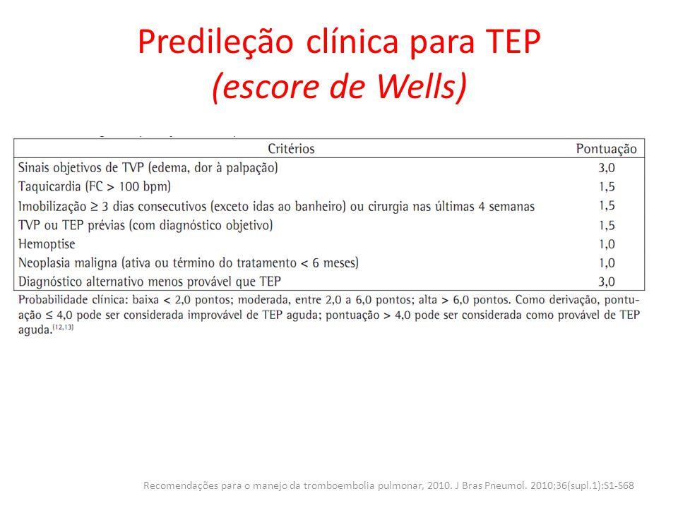 Predileção clínica para TEP (escore de Wells) Recomendações para o manejo da tromboembolia pulmonar, 2010. J Bras Pneumol. 2010;36(supl.1):S1-S68