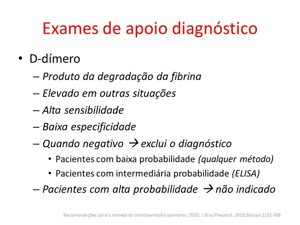 Exames de apoio diagnóstico D-dímero – Produto da degradação da fibrina – Elevado em outras situações – Alta sensibilidade – Baixa especificidade – Qu