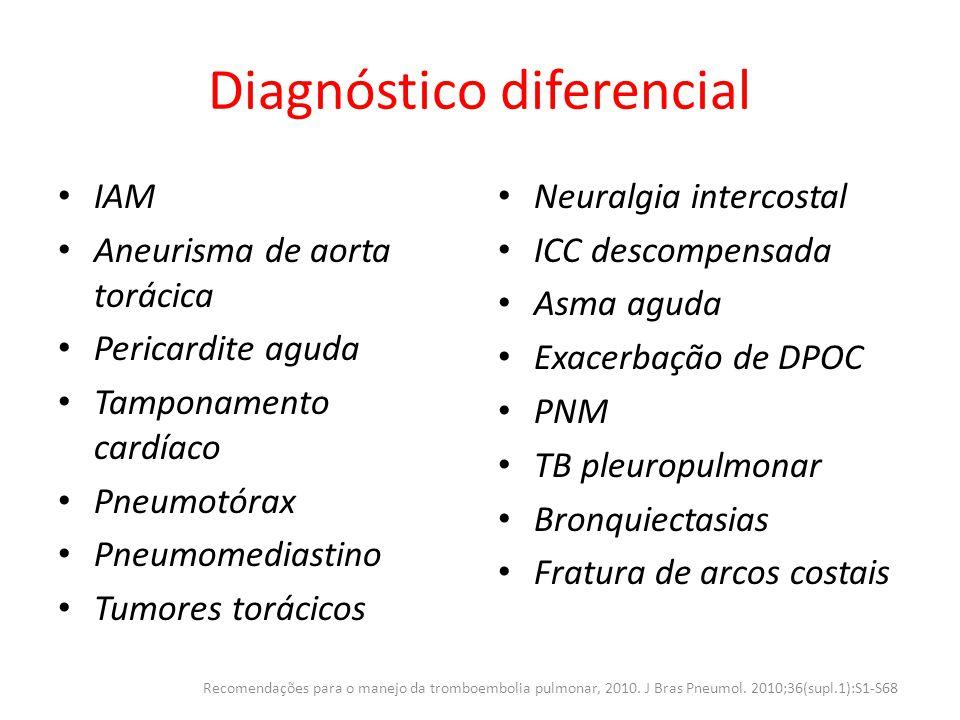 Diagnóstico diferencial IAM Aneurisma de aorta torácica Pericardite aguda Tamponamento cardíaco Pneumotórax Pneumomediastino Tumores torácicos Neuralg
