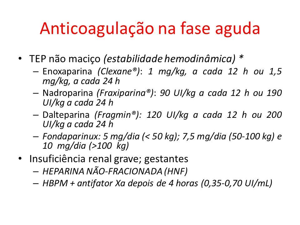 Anticoagulação na fase aguda TEP não maciço (estabilidade hemodinâmica) * – Enoxaparina (Clexane®): 1 mg/kg, a cada 12 h ou 1,5 mg/kg, a cada 24 h – N